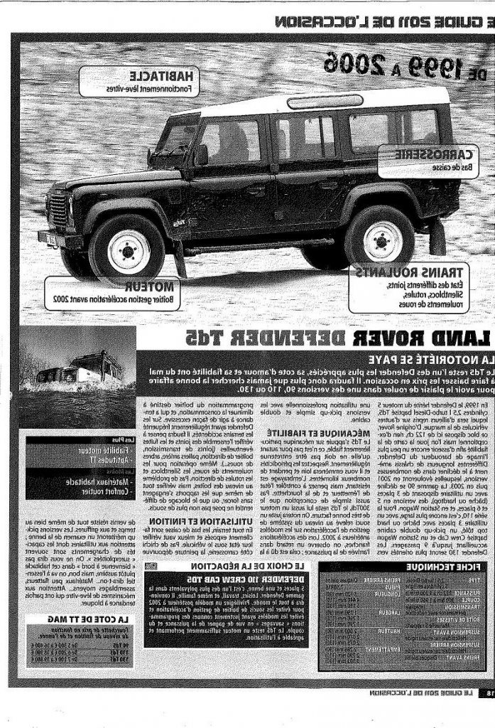 Guide D'achat 4x4 Rc