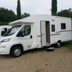 Guide d'achat construire camping car
