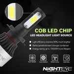 Guide d'achat eclairage led voiture